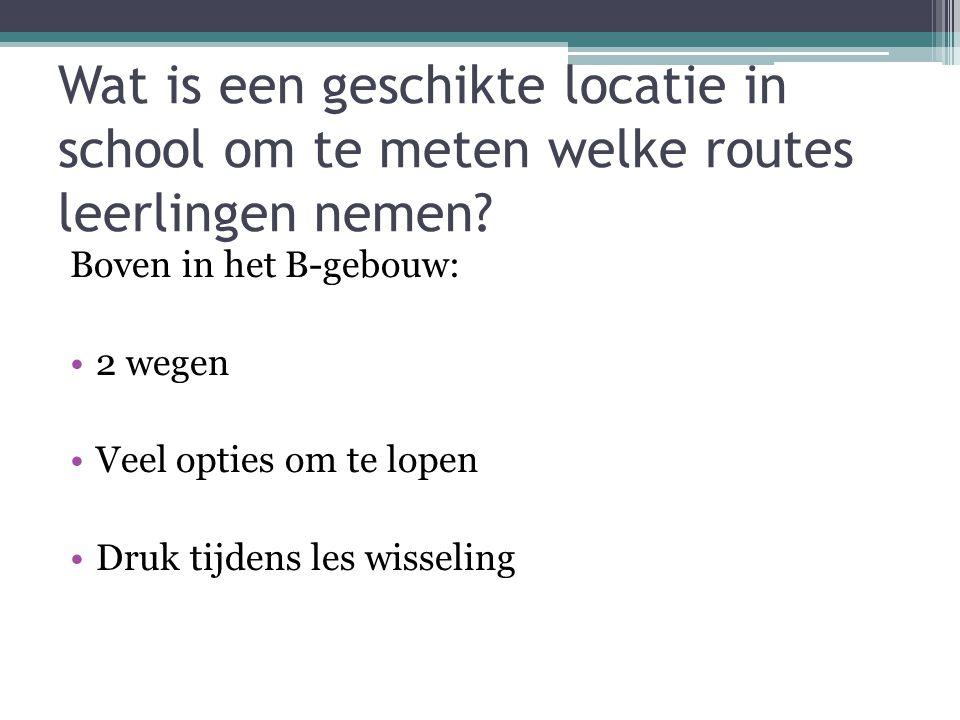 Wat is een geschikte locatie in school om te meten welke routes leerlingen nemen