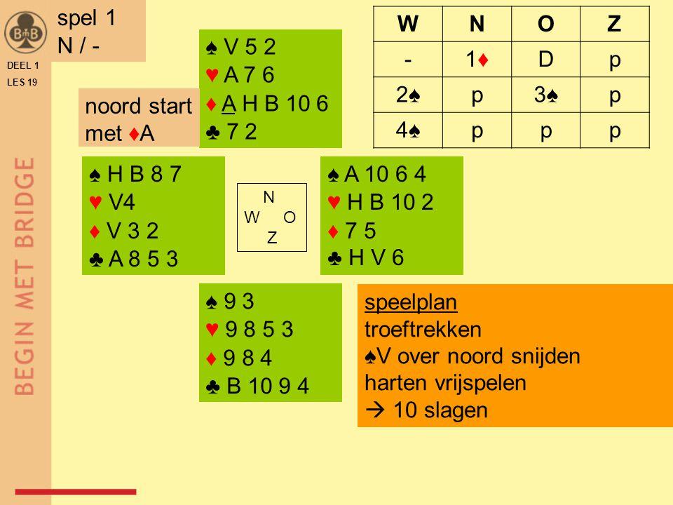 spel 1 N / - W N O Z - 1♦ D p 2♠ 3♠ 4♠ ♠ V 5 2 ♥ A 7 6 ♦ A H B 10 6