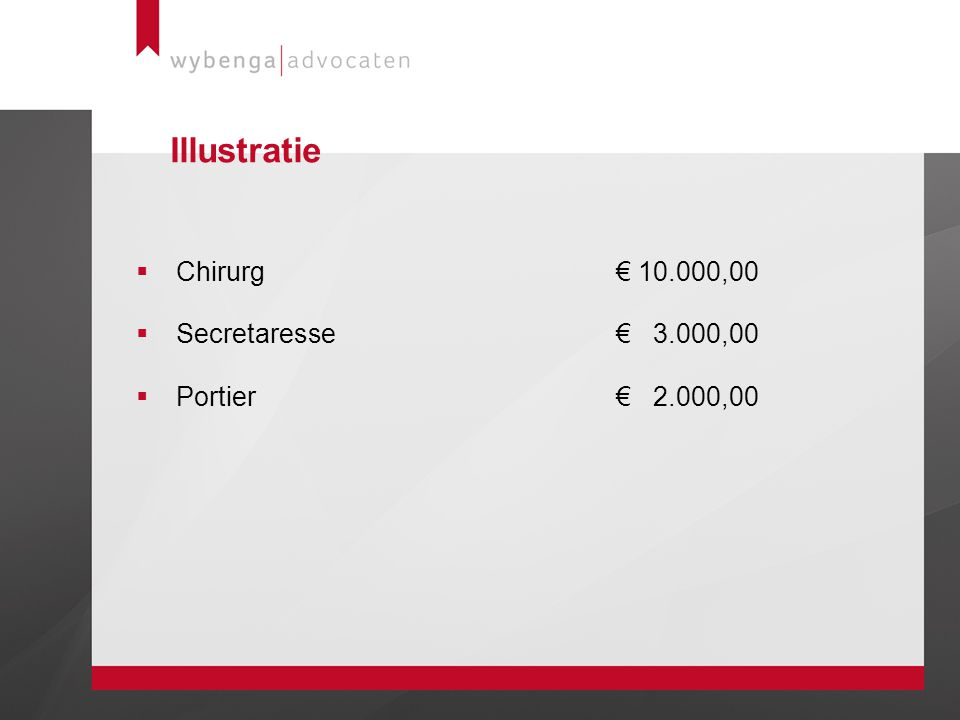 Illustratie Chirurg € 10.000,00 Secretaresse € 3.000,00