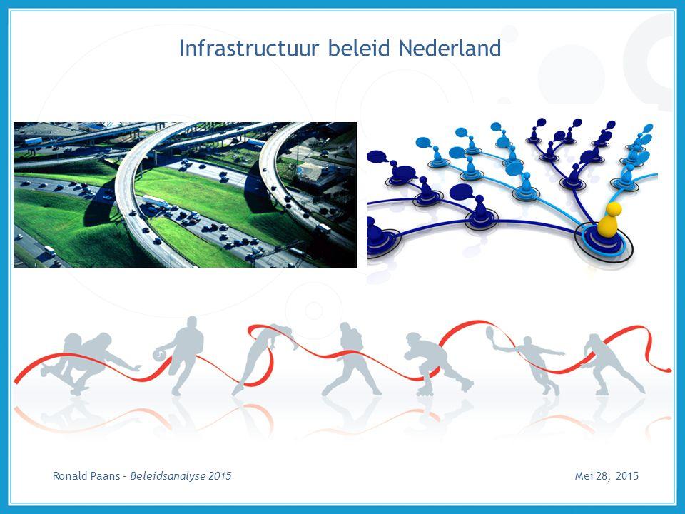 Infrastructuur beleid Nederland
