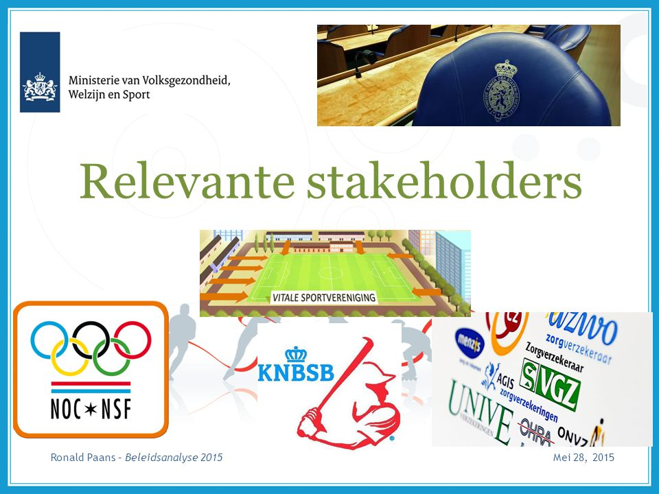 Relevante stakeholders