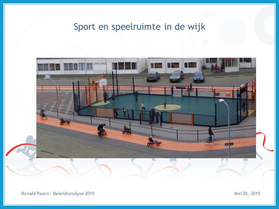 Sport en speelruimte in de wijk