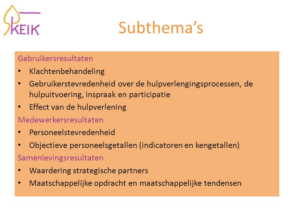 Subthema's Gebruikersresultaten Klachtenbehandeling
