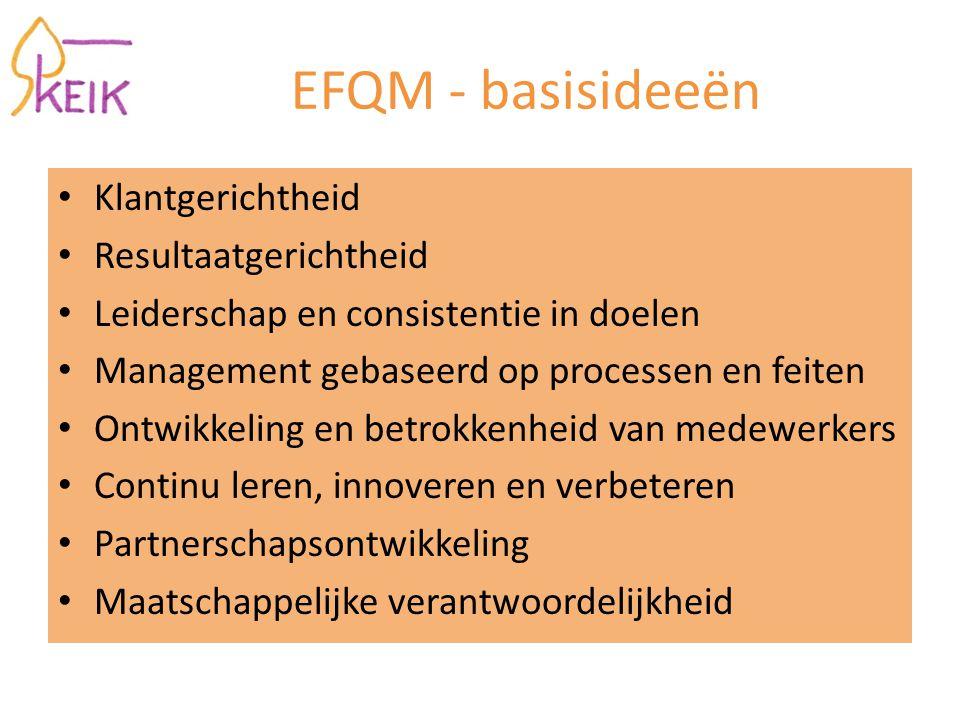 EFQM - basisideeën Klantgerichtheid Resultaatgerichtheid