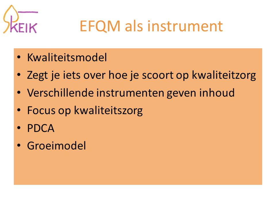 EFQM als instrument Kwaliteitsmodel