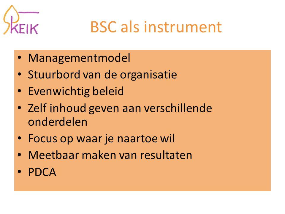 BSC als instrument Managementmodel Stuurbord van de organisatie