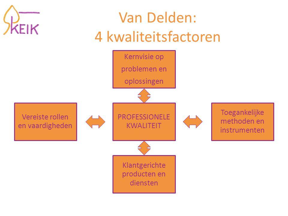Van Delden: 4 kwaliteitsfactoren