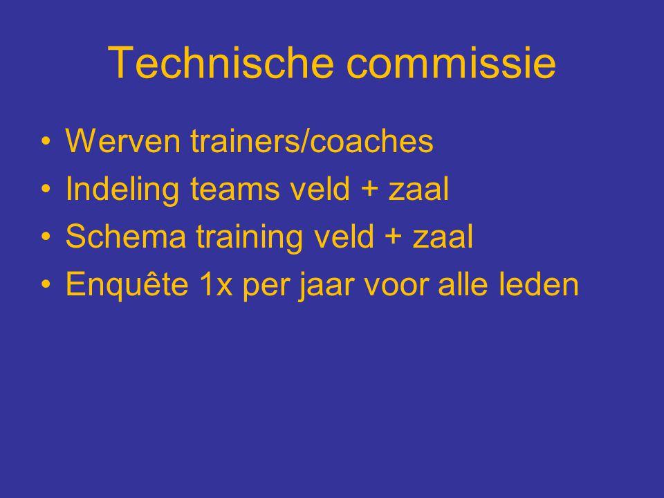 Technische commissie Werven trainers/coaches