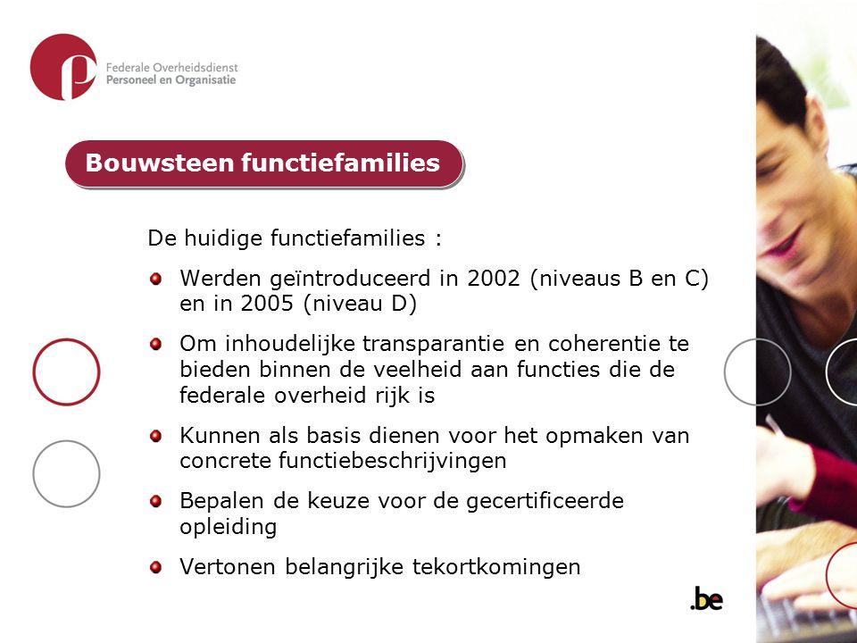 Bouwsteen functiefamilies