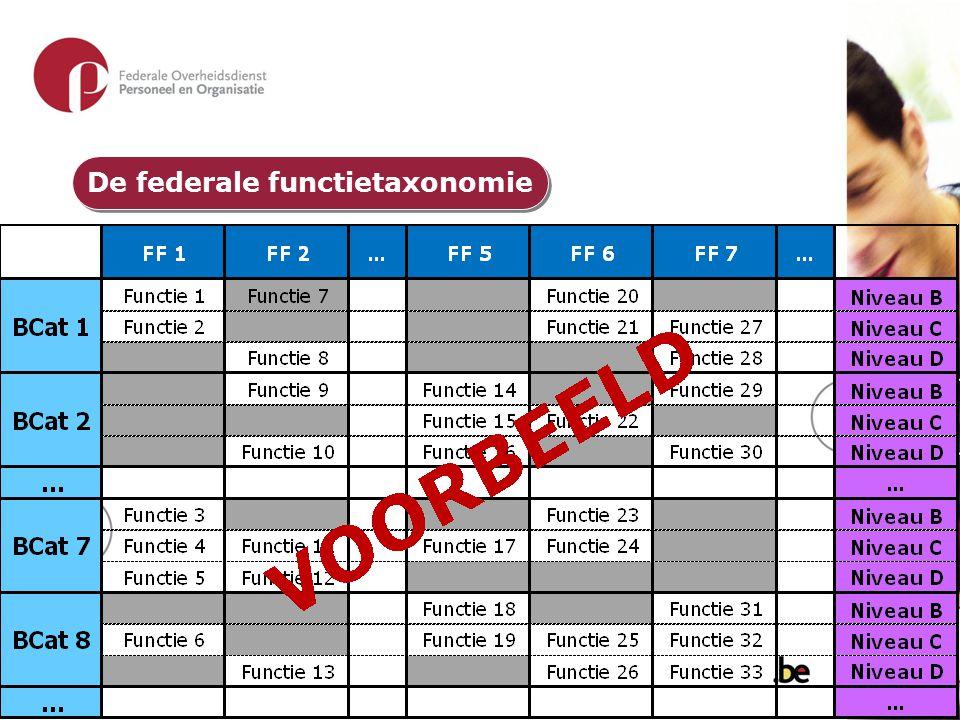 De federale functietaxonomie