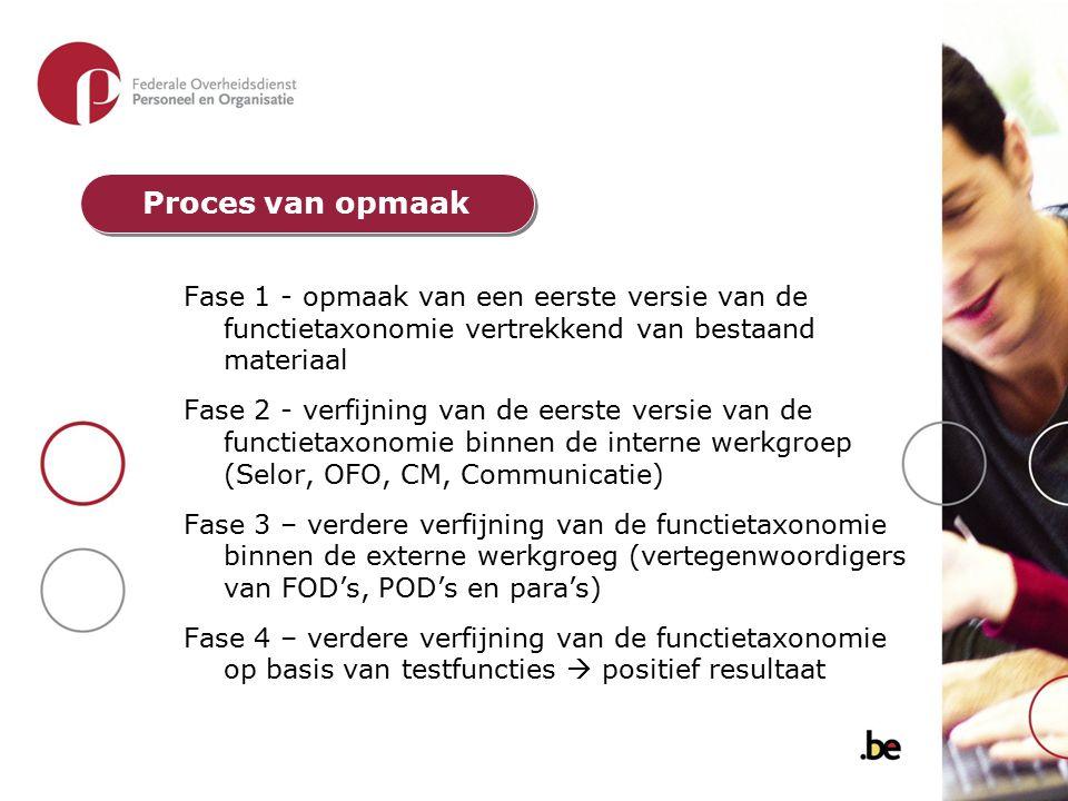 Proces van opmaak Fase 1 - opmaak van een eerste versie van de functietaxonomie vertrekkend van bestaand materiaal.