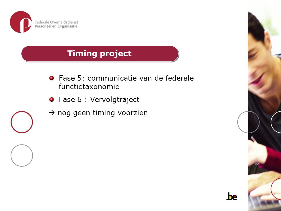 Timing project Fase 5: communicatie van de federale functietaxonomie