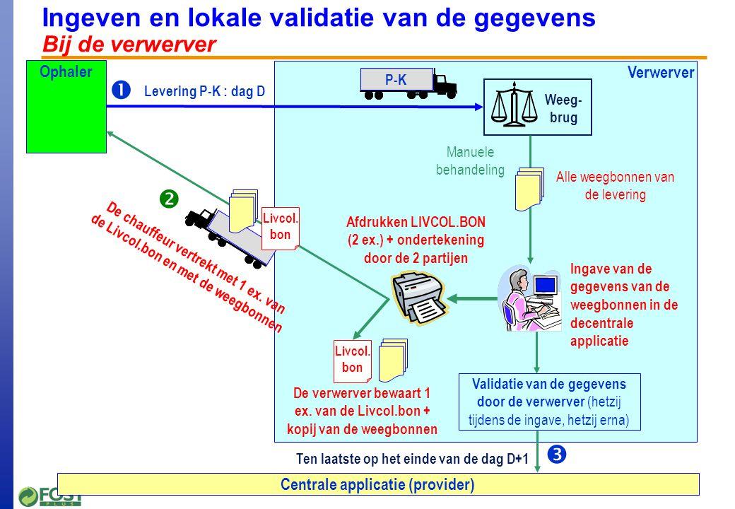 Ingeven en lokale validatie van de gegevens Nieuwe Livcol