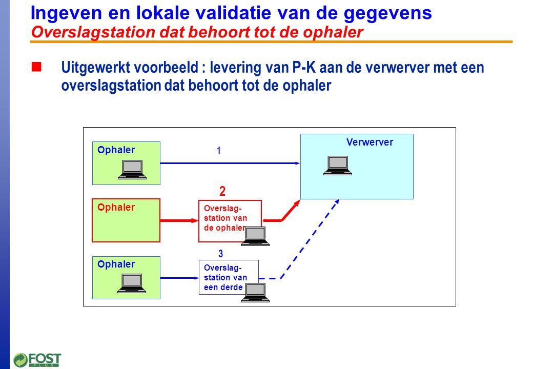 Ingeven en lokale validatie van de gegevens Overslagstation dat behoort tot de ophaler