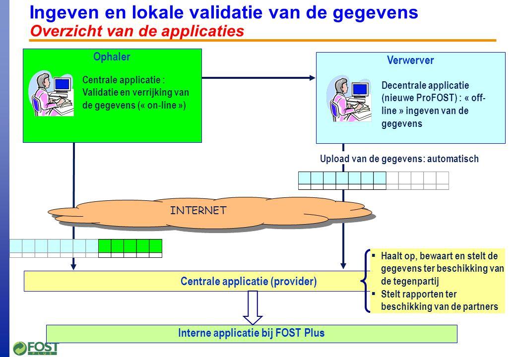 Ingeven en lokale validatie van de gegevens Bij de verwerver