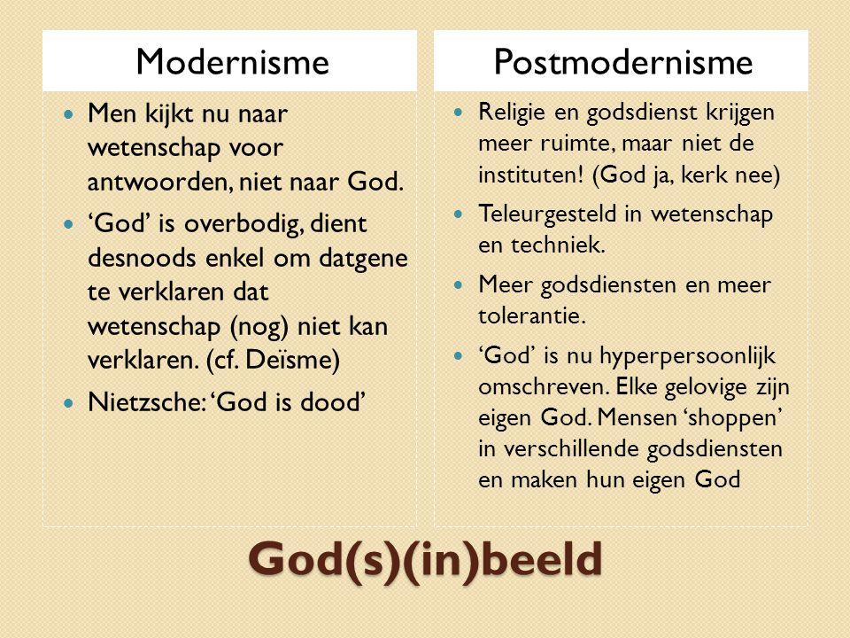 God(s)(in)beeld Modernisme Postmodernisme