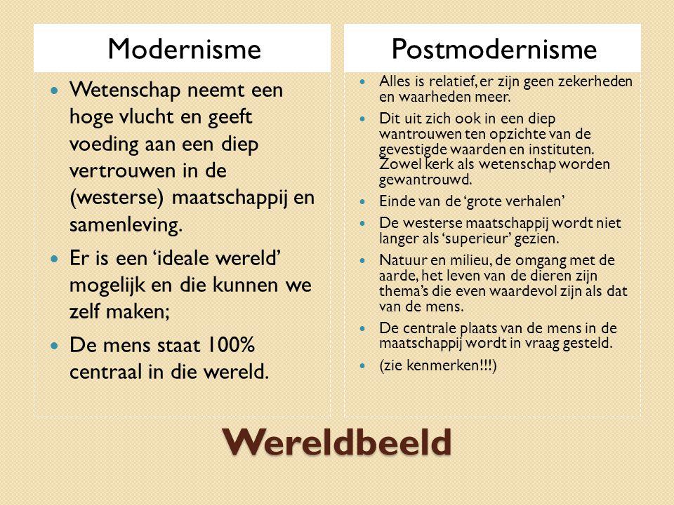 Wereldbeeld Modernisme Postmodernisme