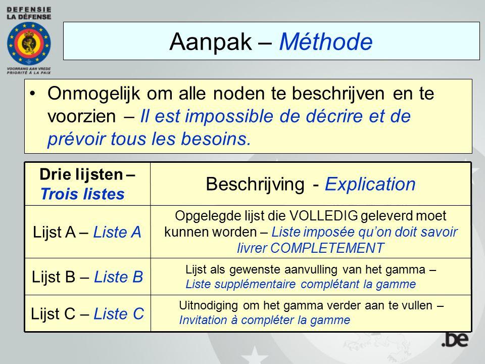 Aanpak – Méthode Onmogelijk om alle noden te beschrijven en te voorzien – Il est impossible de décrire et de prévoir tous les besoins.