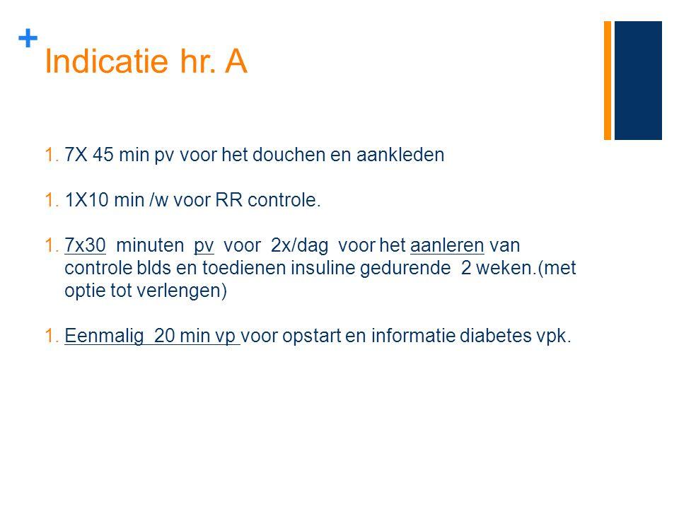 Indicatie hr. A 7X 45 min pv voor het douchen en aankleden