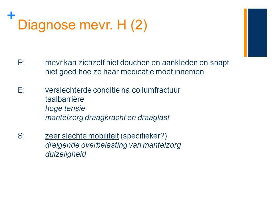 Diagnose mevr. H (2) P: mevr kan zichzelf niet douchen en aankleden en snapt niet goed hoe ze haar medicatie moet innemen.