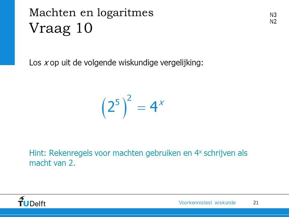 Machten en logaritmes Vraag 10