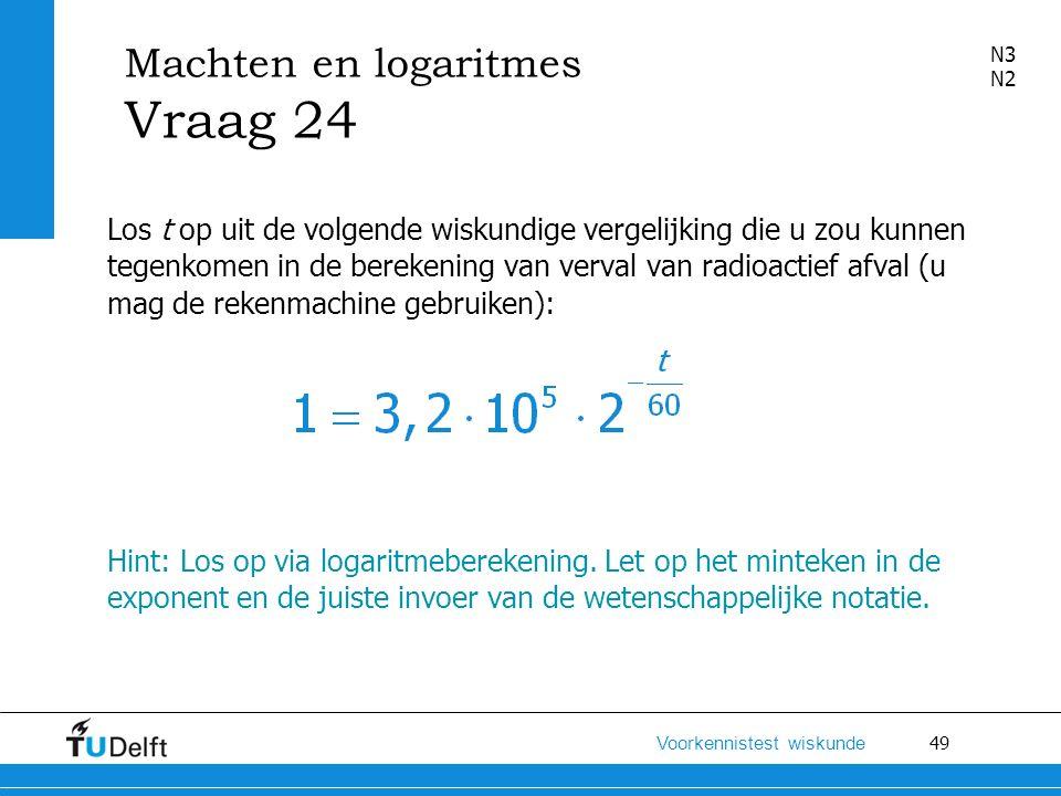 Machten en logaritmes Vraag 24