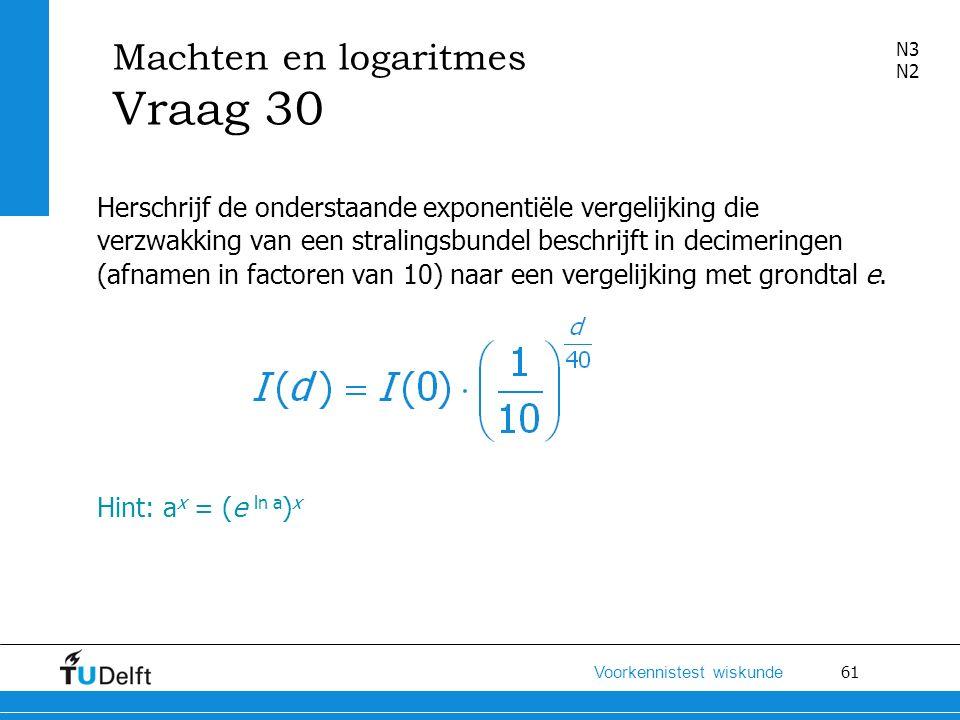 Machten en logaritmes Vraag 30