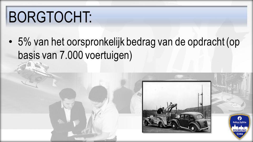 BORGTOCHT: 5% van het oorspronkelijk bedrag van de opdracht (op basis van 7.000 voertuigen)