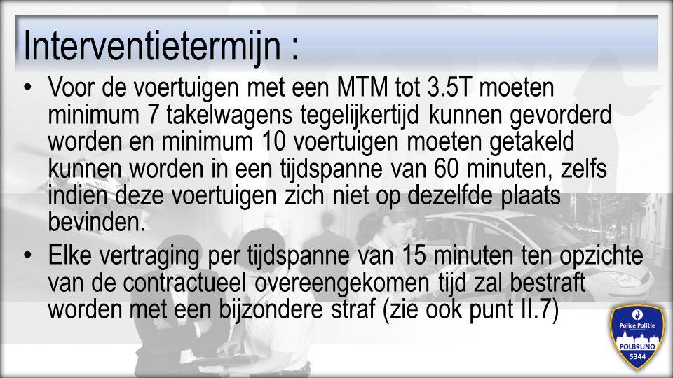 Interventietermijn :