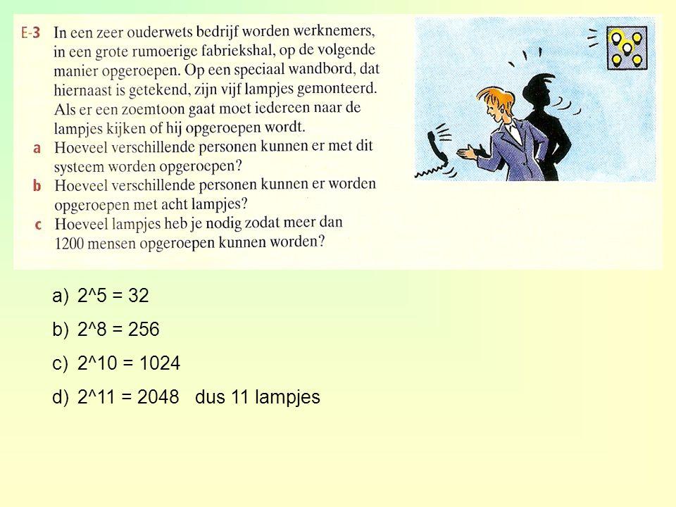 2^5 = 32 2^8 = 256 2^10 = 1024 2^11 = 2048 dus 11 lampjes