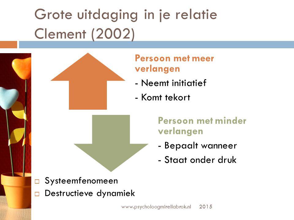 Grote uitdaging in je relatie Clement (2002)