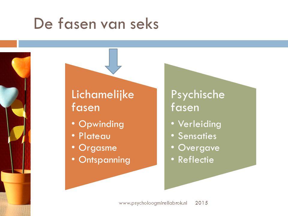 De fasen van seks www.psycholoogmirellabrok.nl 2015 Lichamelijke fasen