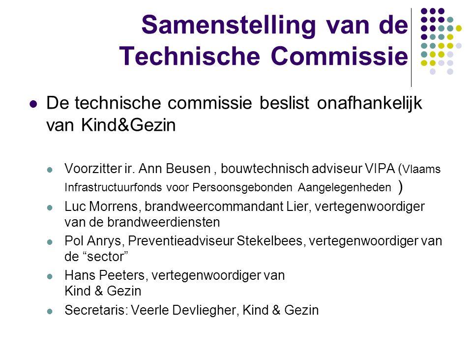 Samenstelling van de Technische Commissie