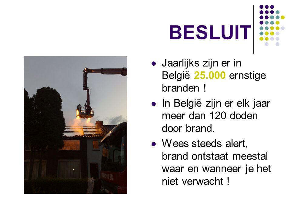 BESLUIT Jaarlijks zijn er in België 25.000 ernstige branden !