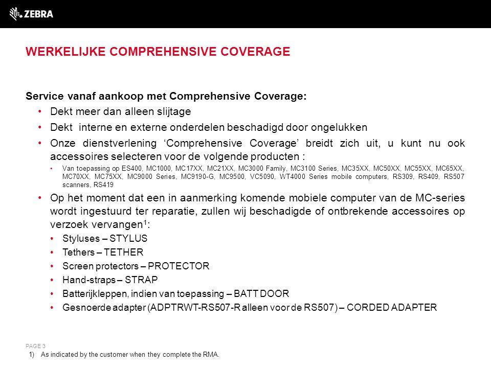 Werkelijke Comprehensive Coverage