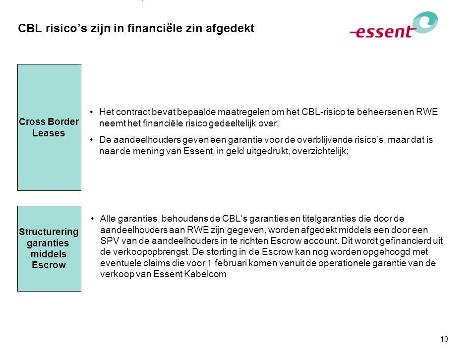 EPZ herstructurering in verband met kwaliteitseis