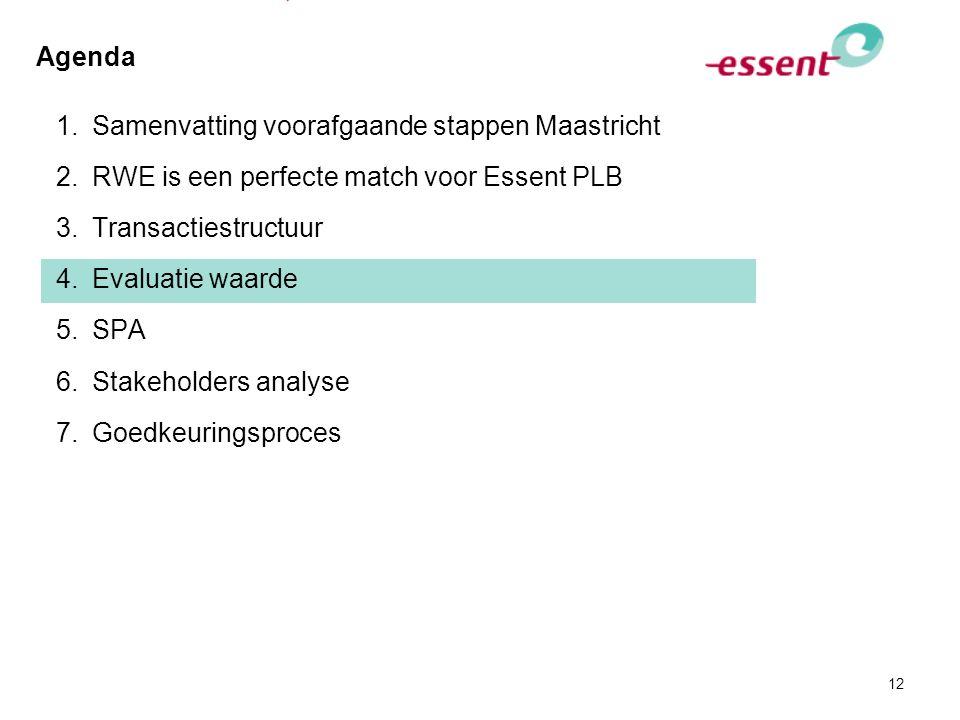 Waarde van de aandelen (in mrd €) van de bieding van RWE is hoger dan de berekeningen op basis van contant gemaakte kasstromen en koers/winst verhoudingen