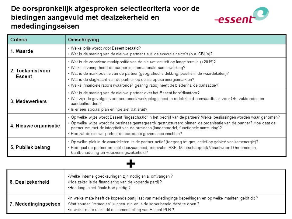 Agenda Samenvatting voorafgaande stappen Maastricht. RWE is een perfecte match voor Essent PLB. Transactiestructuur.