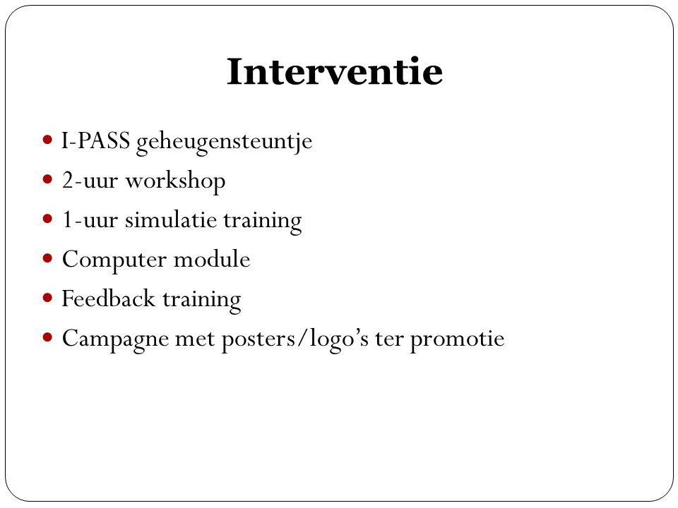 Interventie I-PASS geheugensteuntje 2-uur workshop