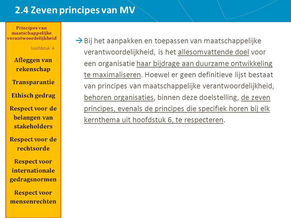 2.4 Zeven principes van MV Afleggen van rekenschap Transparantie