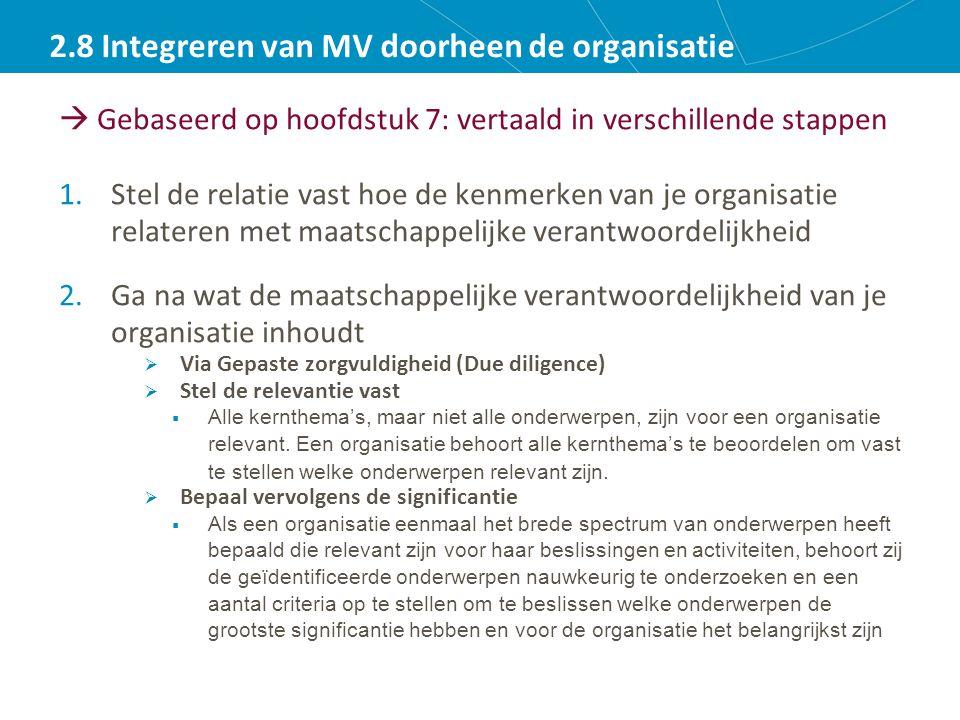 2.8 Integreren van MV doorheen de organisatie