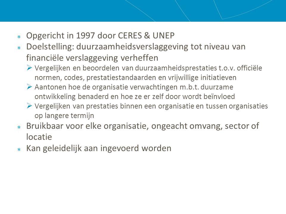 Opgericht in 1997 door CERES & UNEP