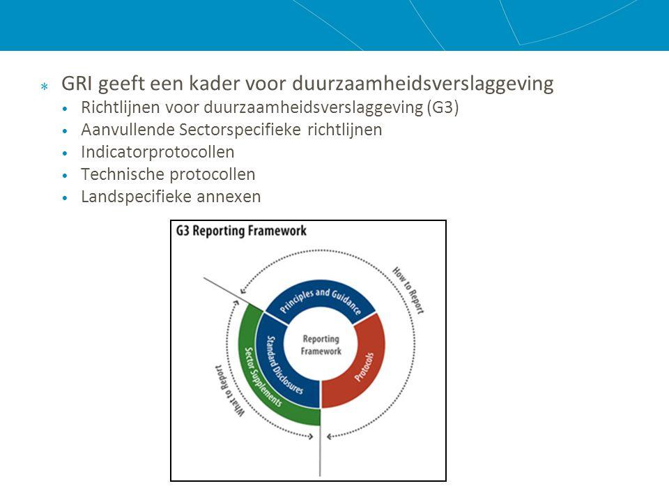 GRI geeft een kader voor duurzaamheidsverslaggeving