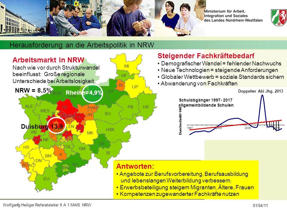 Herausforderung an die Arbeitspolitik in NRW