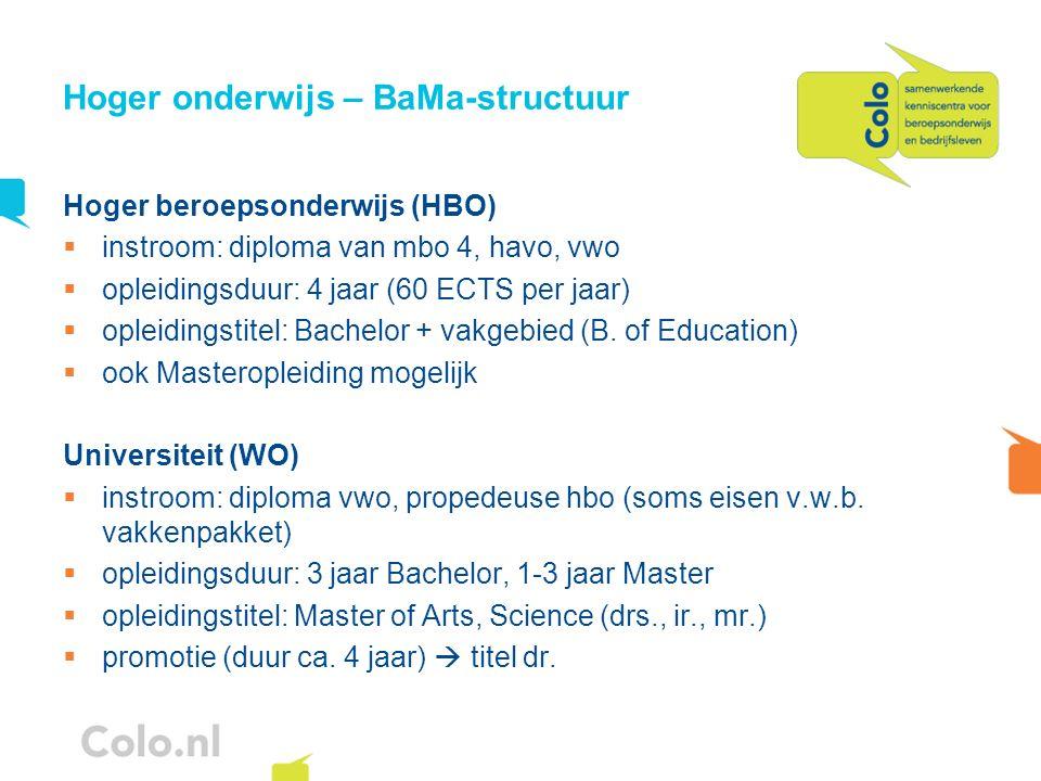Hoger onderwijs – BaMa-structuur