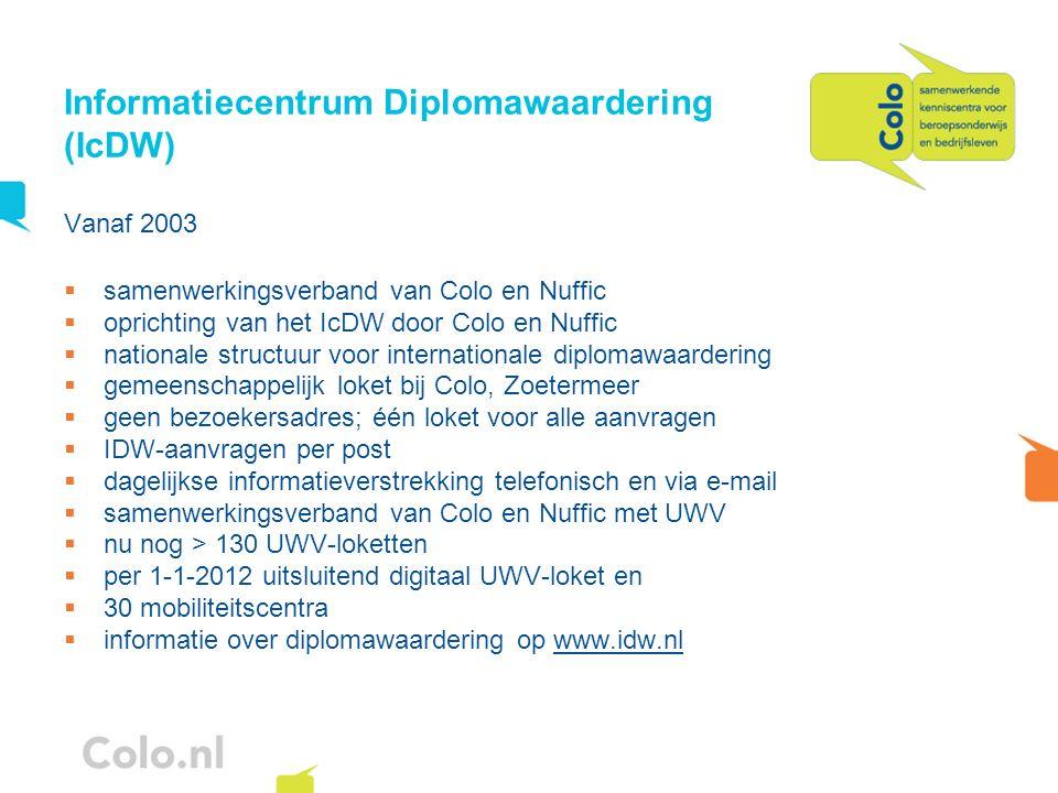 Informatiecentrum Diplomawaardering (IcDW)