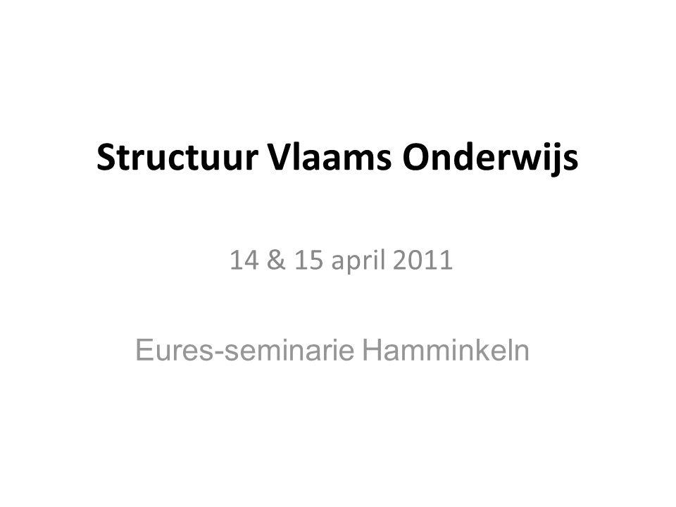 Structuur Vlaams Onderwijs
