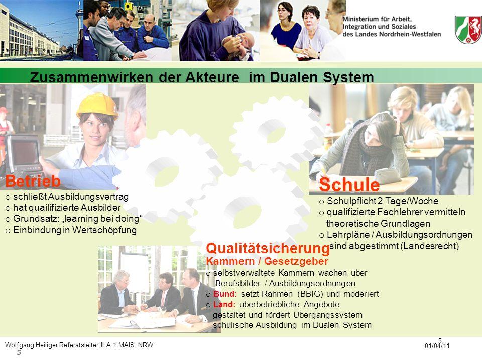 Schule Betrieb Zusammenwirken der Akteure im Dualen System