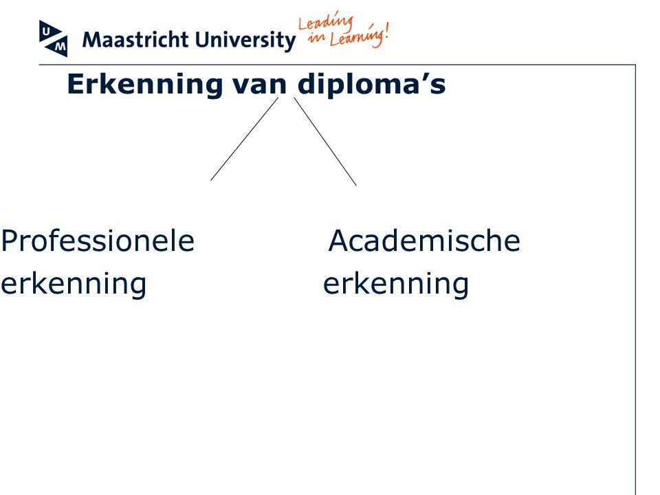 Erkenning van diploma's