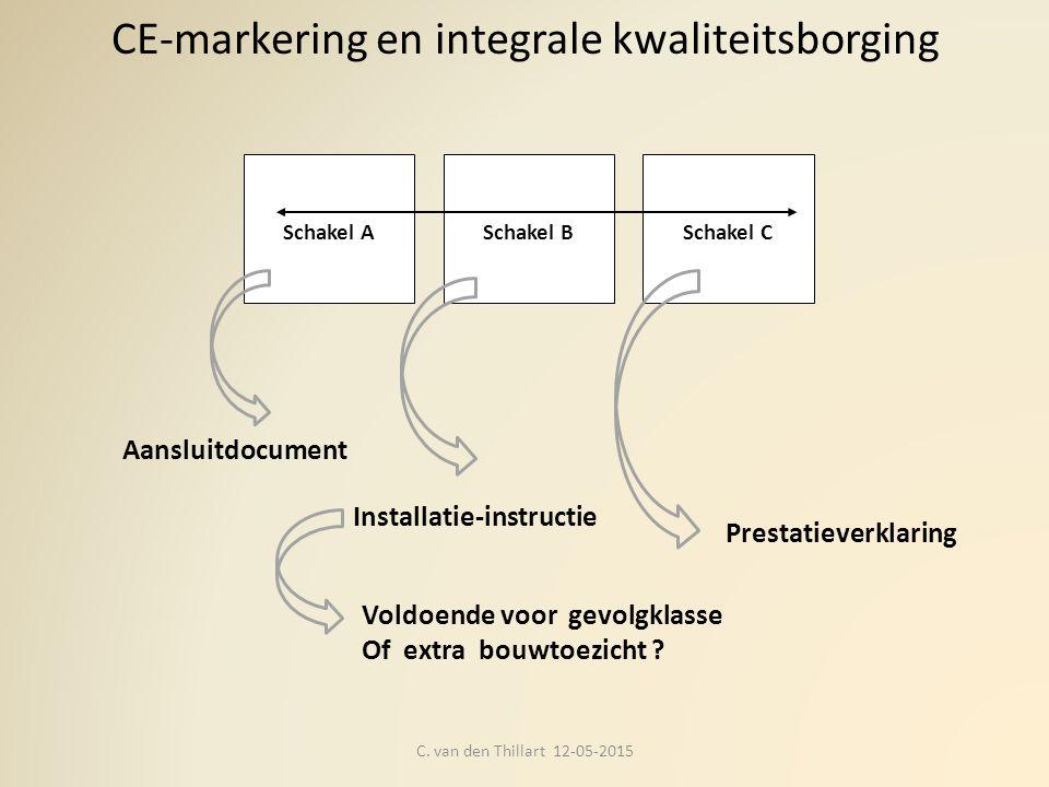 CE-markering en integrale kwaliteitsborging